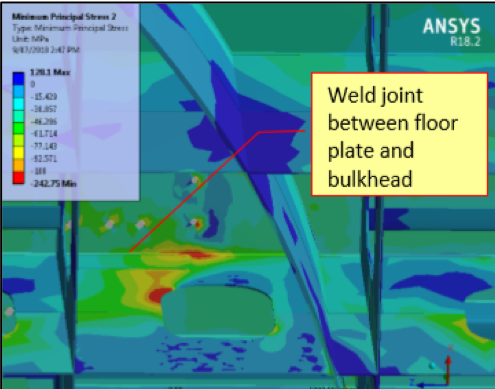 Dragline Revolving Frame Strain Gauge and FE Analysis